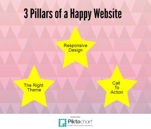 happy-website